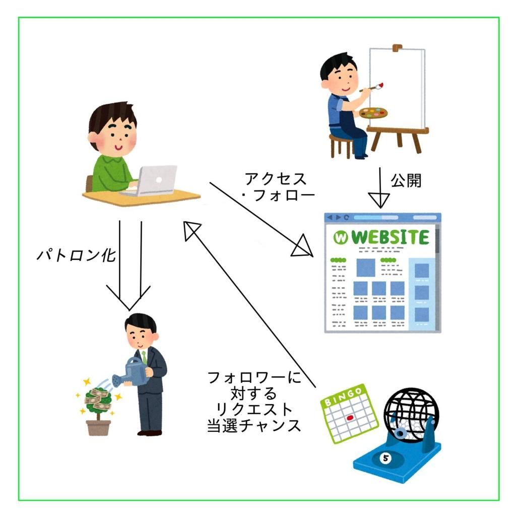 f:id:yasutaka0:20170120153935j:plain
