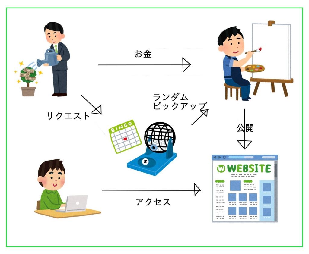 f:id:yasutaka0:20170120183321j:plain