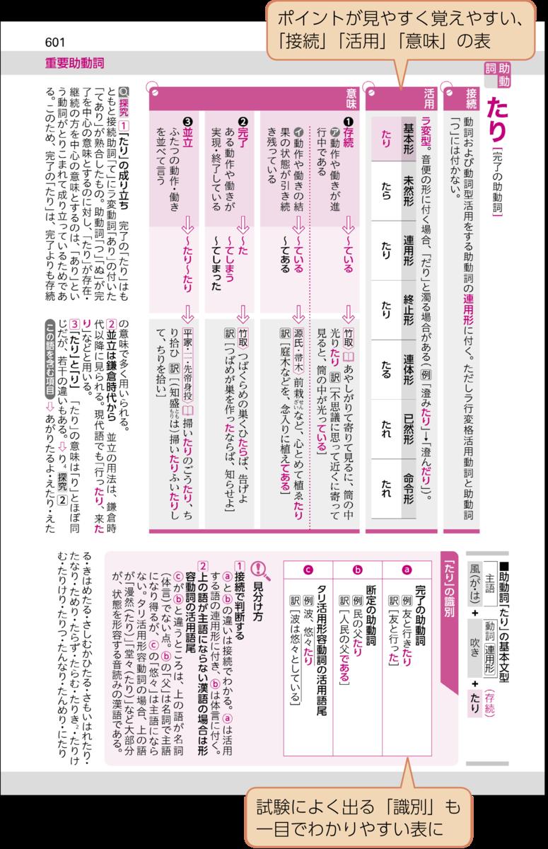 f:id:yasuteru24:20190424233916p:plain