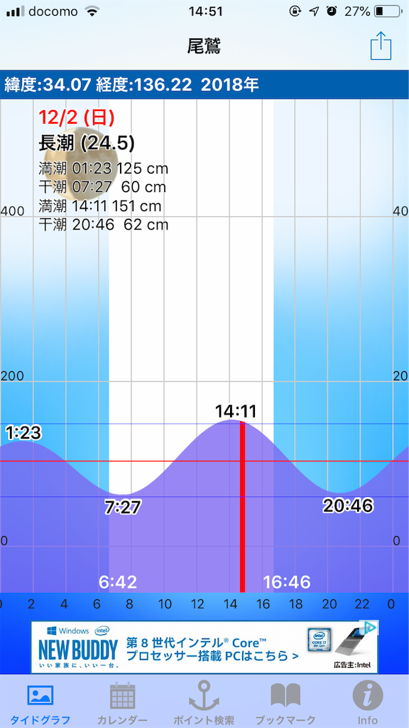 f:id:yasutsuchi2:20181202145148p:image