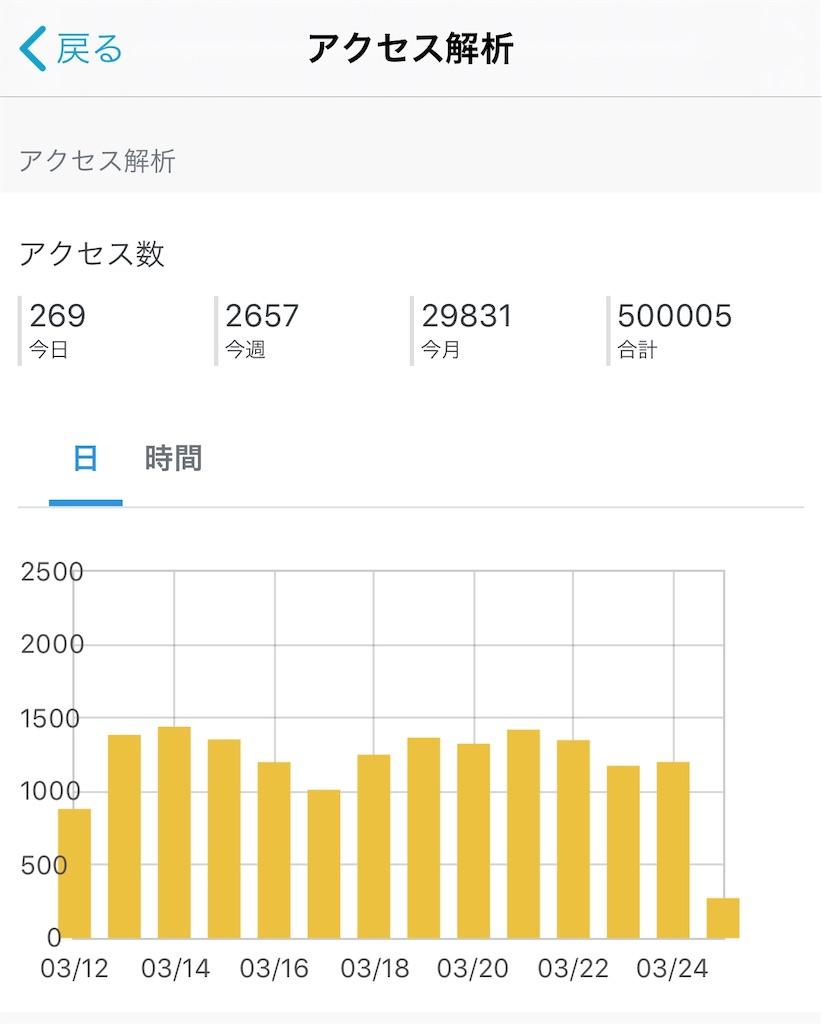f:id:yasutsuchi2:20200325121719j:image