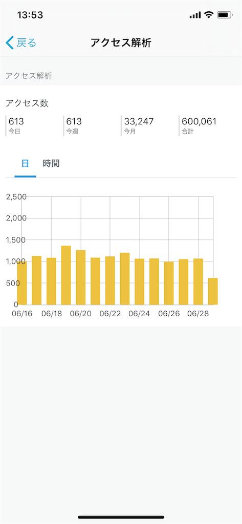 f:id:yasutsuchi2:20200629230634p:plain