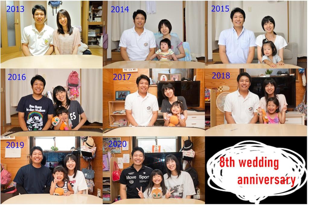 f:id:yasutsuchi2:20200817125217j:image