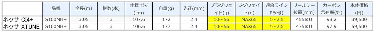 f:id:yasutsuchi2:20200928125608j:plain