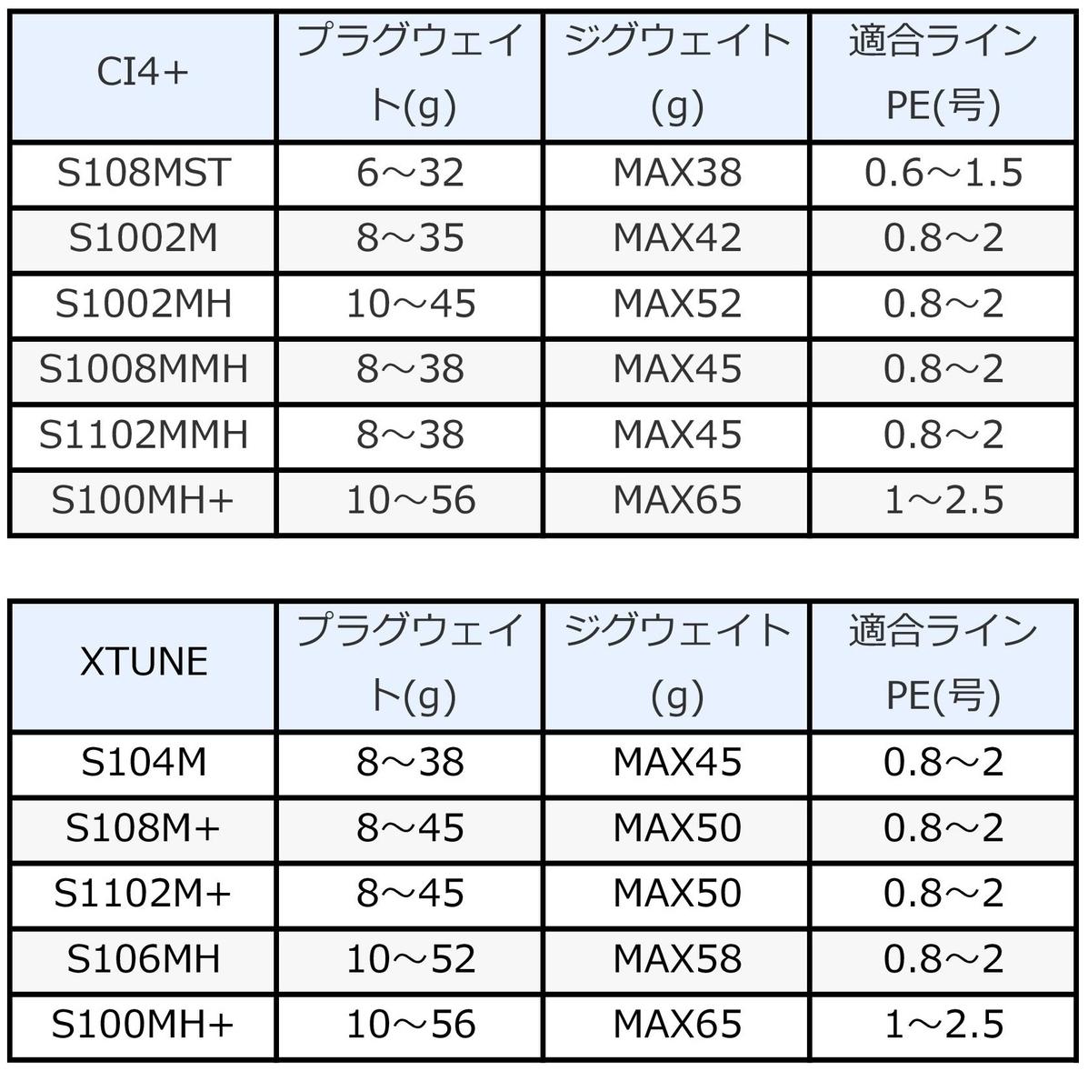 f:id:yasutsuchi2:20200929131112j:plain