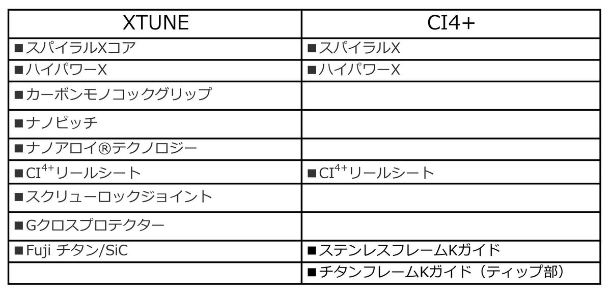 f:id:yasutsuchi2:20200930221244j:plain