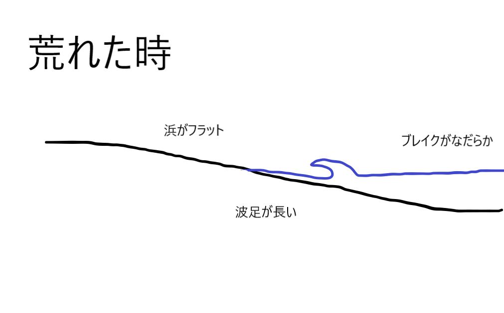 f:id:yasutsuchi2:20201023142307p:plain