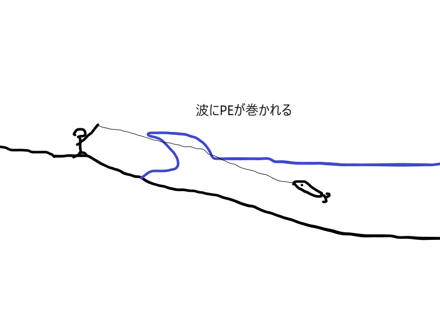 f:id:yasutsuchi2:20201023142316p:plain