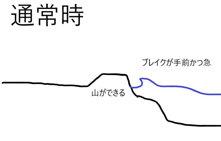 f:id:yasutsuchi2:20201023142506p:plain