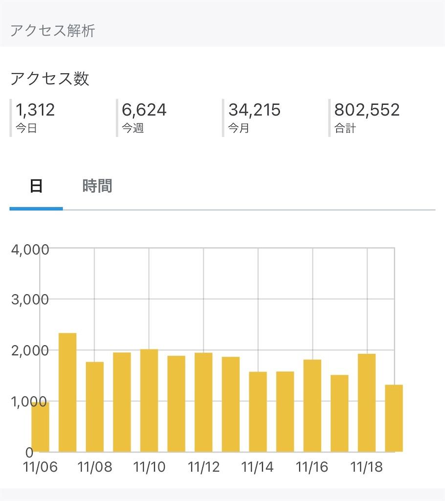 f:id:yasutsuchi2:20201120160924j:image
