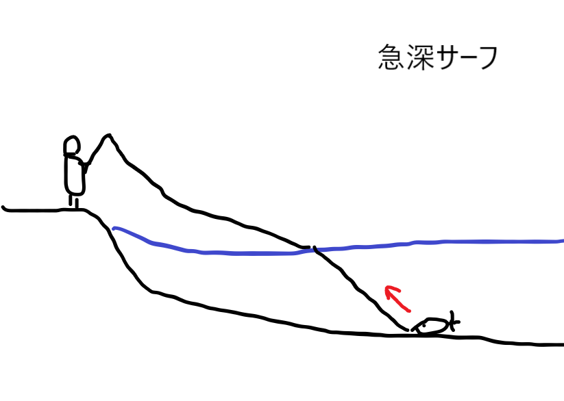 f:id:yasutsuchi2:20201128223032p:plain