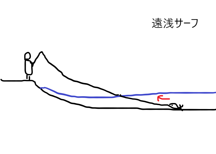 f:id:yasutsuchi2:20201128223035p:plain