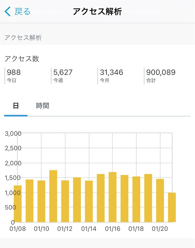 f:id:yasutsuchi2:20210122224430j:image