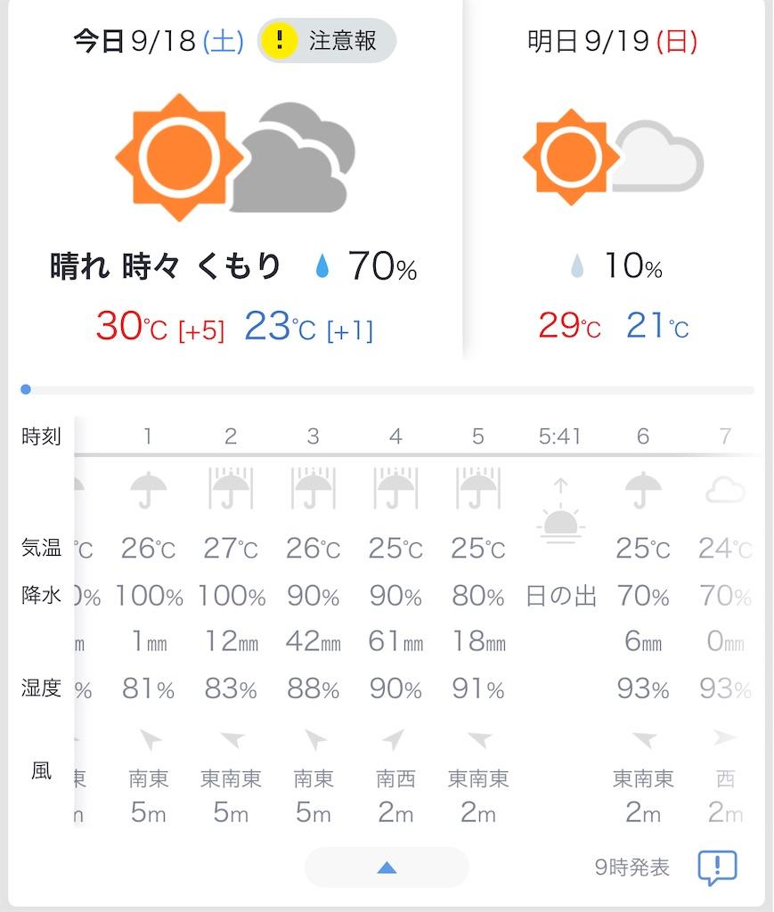 f:id:yasutsuchi2:20210918110307j:image