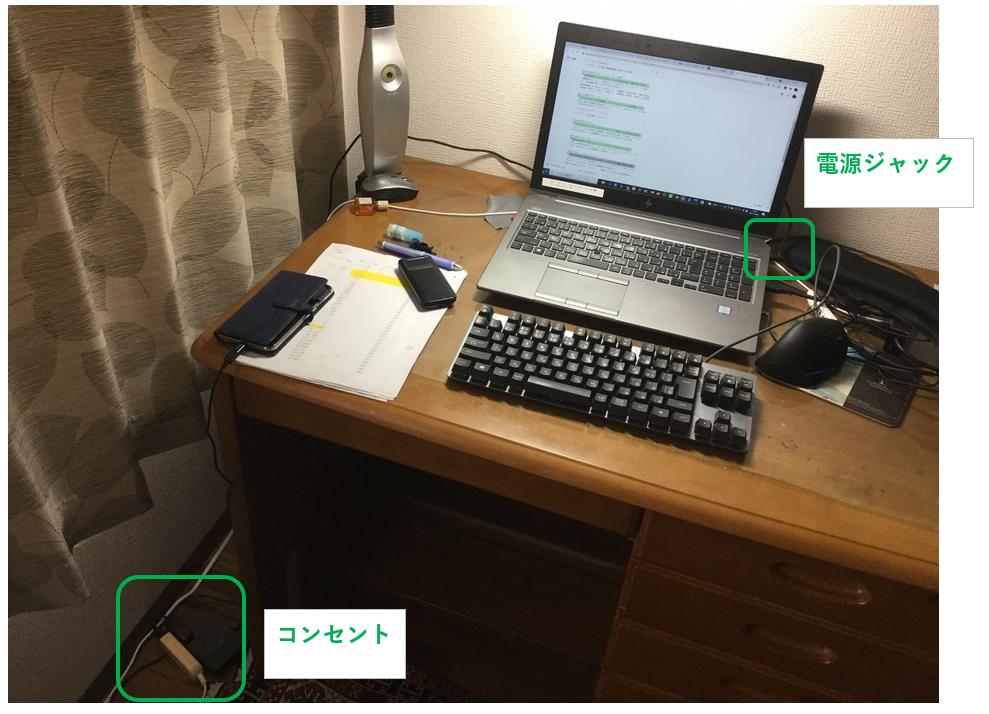 f:id:yasuyankun:20211007131855p:plain