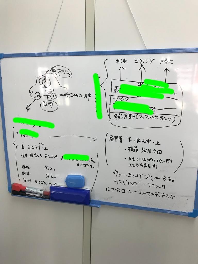f:id:yasuyasi:20181027150409j:plain