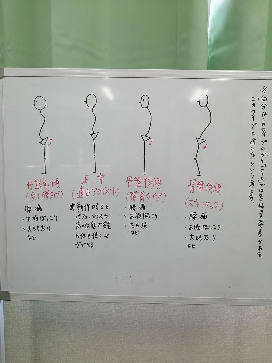 f:id:yasuyasi:20191225134105j:plain