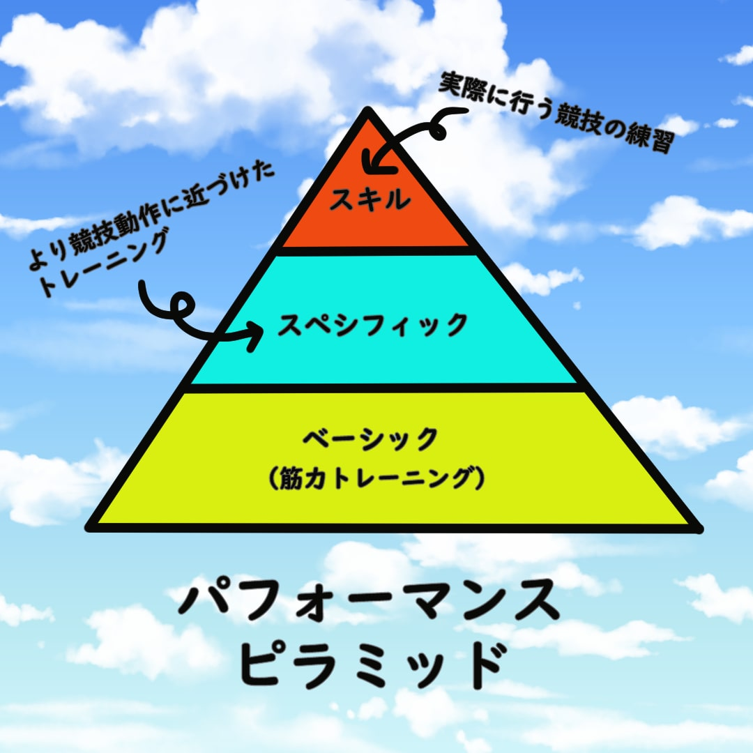 f:id:yasuyasi:20210805141029j:plain