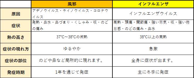 f:id:yasuyasu41:20191024225853p:plain