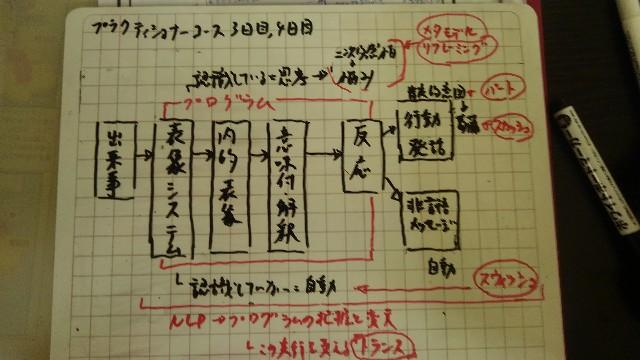 f:id:yasuyuki1986:20180823083851j:image
