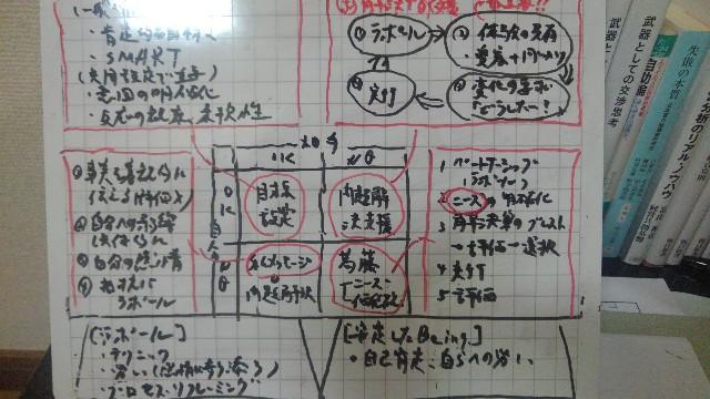 f:id:yasuyuki1986:20180830083618j:image