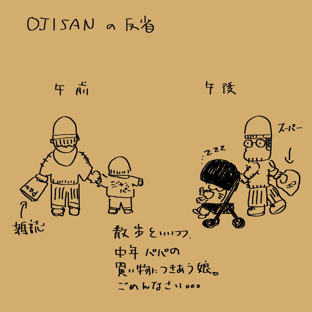 f:id:yasuyuki_yamaguchi:20210118043828j:plain