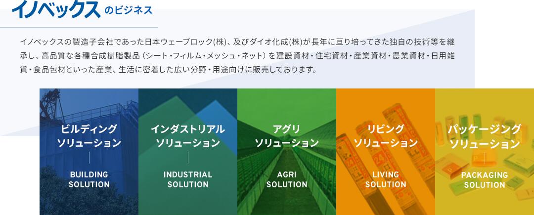 f:id:yasuyuki_yamaguchi:20210325020840p:plain