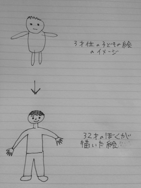 f:id:yasuyukiarakawa:20131111110603j:plain