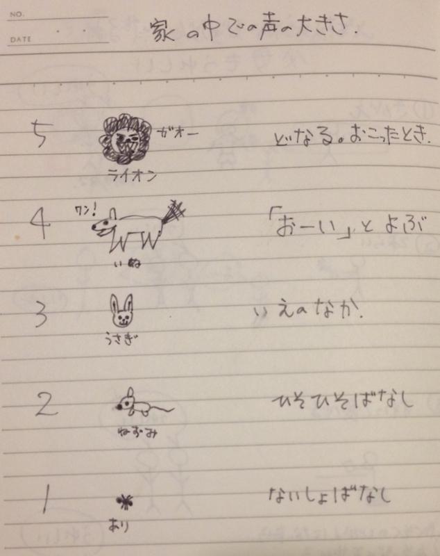 f:id:yasuyukiarakawa:20140529194144j:plain