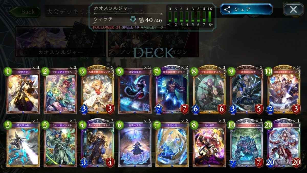 f:id:yatanokagami1192:20190829005706j:plain