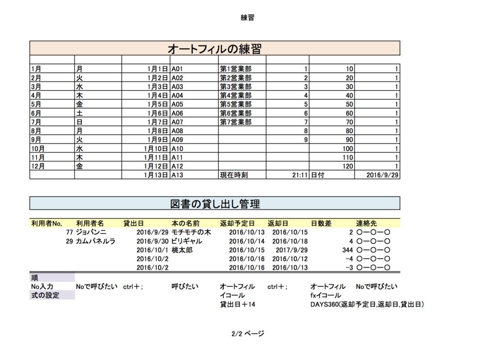 f:id:yataroiwasaki88:20160930000354j:plain