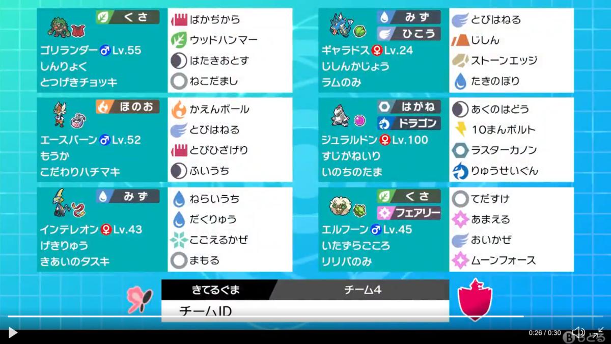 f:id:yaterugumasukisukizamurai:20200301112426p:plain