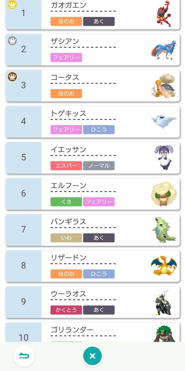 f:id:yaterugumasukisukizamurai:20201020105559j:plain