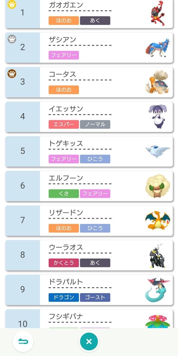 f:id:yaterugumasukisukizamurai:20201020105603j:plain