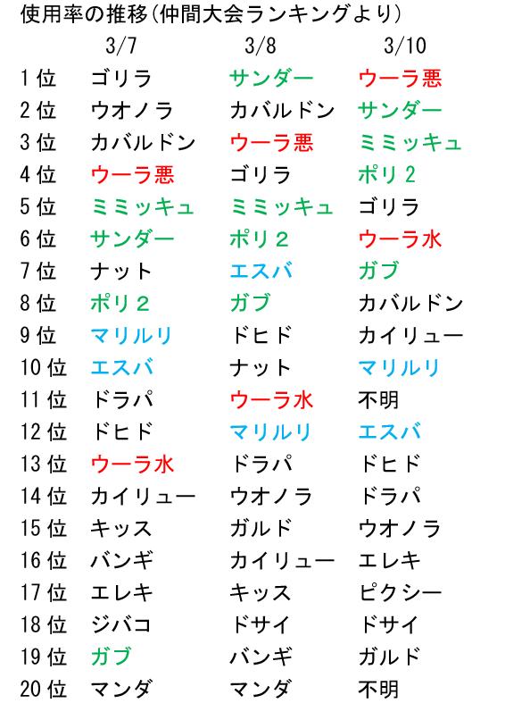 f:id:yaterugumasukisukizamurai:20210314173406p:plain