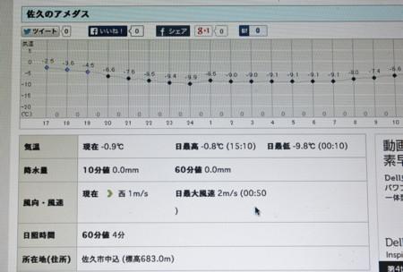 f:id:yatsugatake:20140115164109j:image