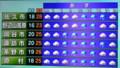 テレビ画面、「明日の天気」。(
