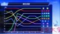 高校男子駅伝の結果。(28.12.25)