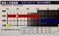 「惑星と月遭遇表」(長崎天文協会・松本直弥・作成)(29.1.31)