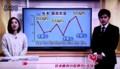 テレビ、気象情報。(29.2.24)