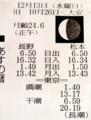 「あすの暦」12月13日、旧暦10月26日の月の出時刻。