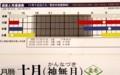 「惑星と月遭遇表」『月と季節の暦』(制作:志賀勝)(29.12.12)
