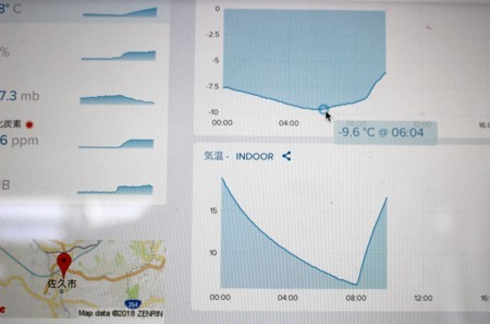 今朝のNetatmoのデータ(30.1.26)