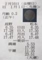 読売新聞・暦の欄、旧暦、1月1日。(30.2.16)