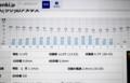 昨夜〜本日の雨量データ。(30.5.9)