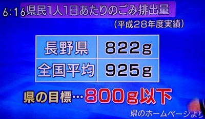 f:id:yatsugatake:20180530182243j:image