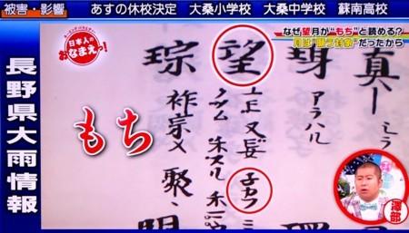 テレビ画像・「日本人のお名前」。(30.7.5)
