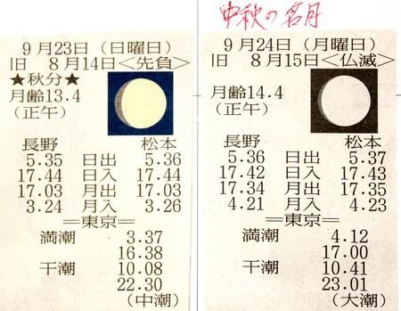 「あすの暦」、月齢など(30.9.23)