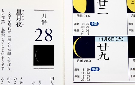 月齢28.0 早朝の細いお月さま。(資料参照)(30.11.6)