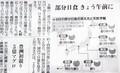 「部分食」観望、参考の新聞記事。(31.1.6)